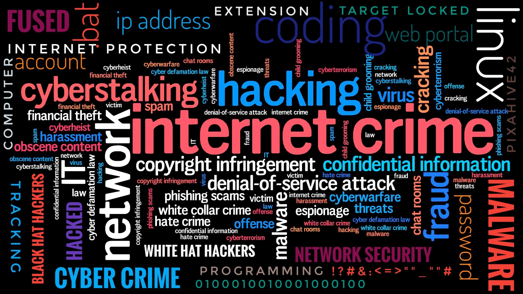 Cyber crime collage.