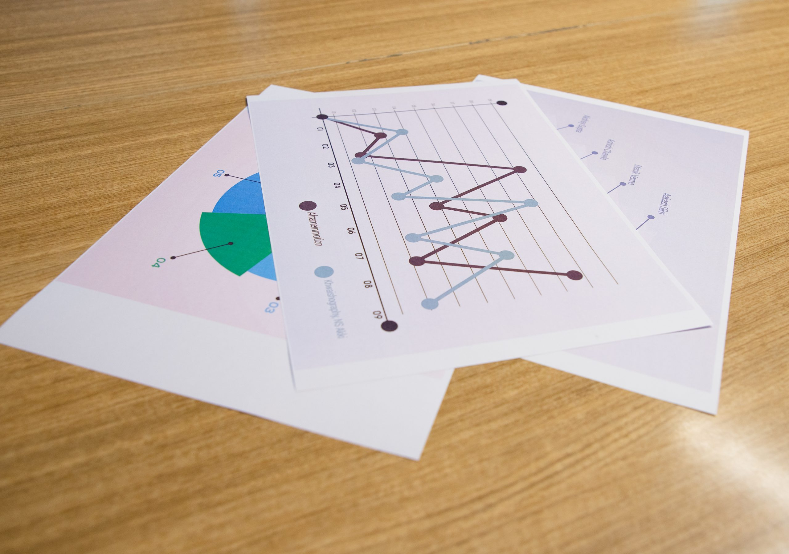 Graph reports of a work