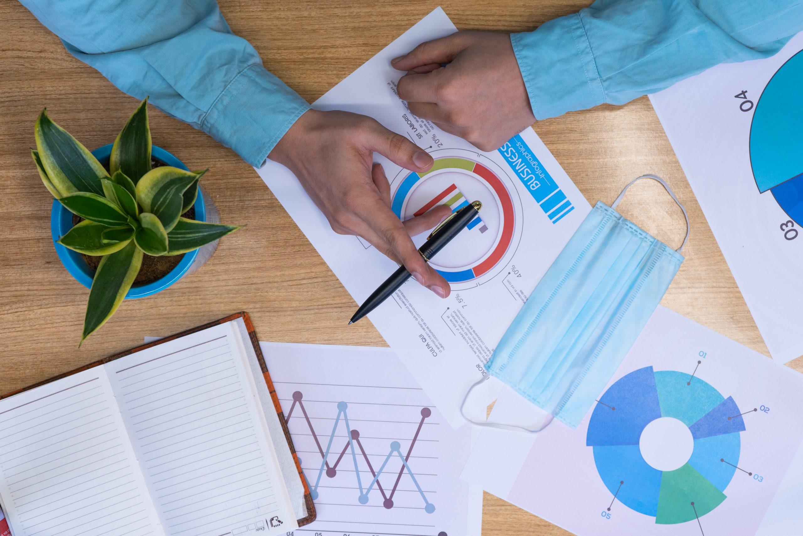 analyzing reports